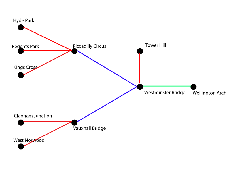London topology.png